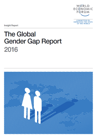 The Global Gender Gap