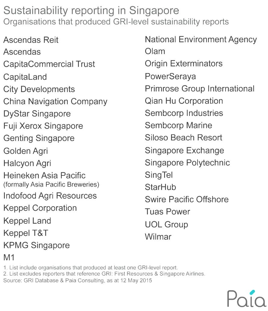GRI-Reporting-in-Singapore